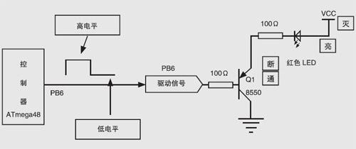 基于触摸屏的led彩色台灯控制系统设计-led灯