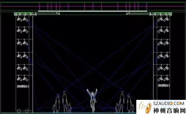 小知识 |舞台灯光灯位种类全解析