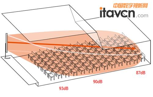 音柱喇叭接线方法图
