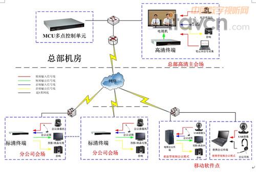 华平视频会议系统服务于亚东国际物流