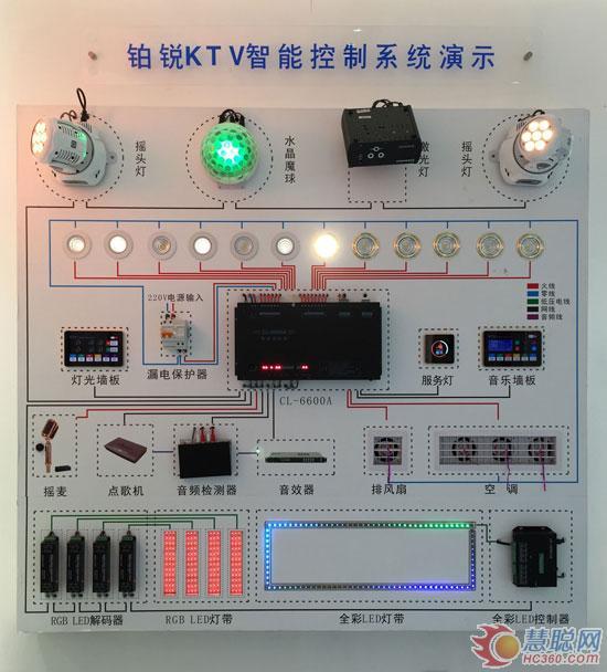 铂锐ktv智能灯光控制系统