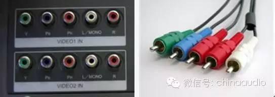 详解各种音/视频接线端子