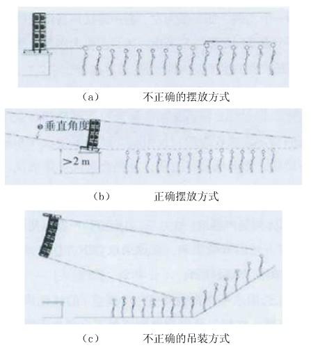 从上海展浅谈线阵列扬声器的布置和系统应用