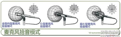优化舞台监听系统
