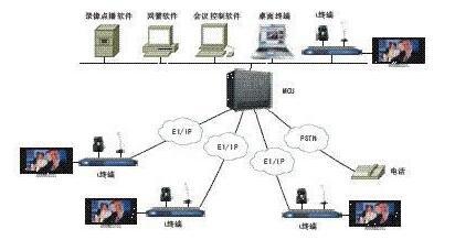 会议系统设备的安装与调试方法详解