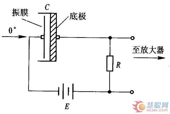 电容式传声器