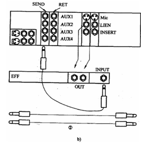 图解效果器 连接调音台最常见的4种方法