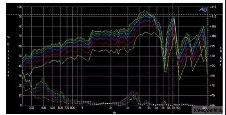 音响频率响应多少好?频率响应大好还是小好?